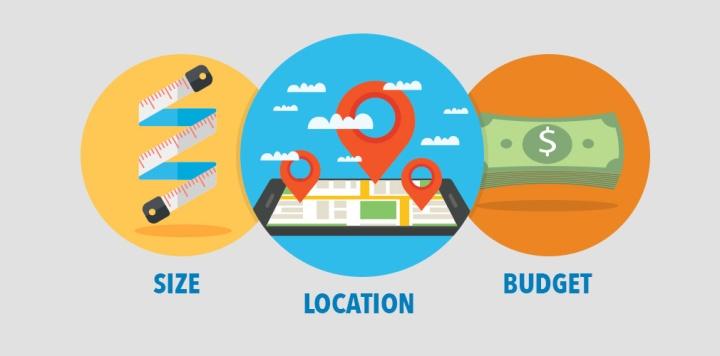 size-location-budget
